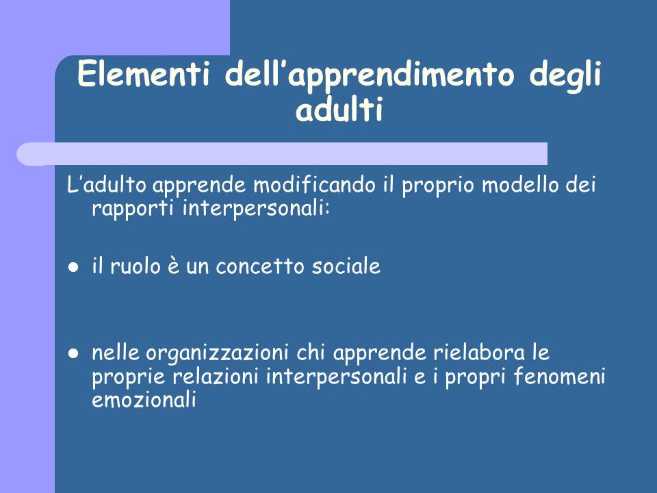 Ladulto apprende modificando il proprio modello dei rapporti interpersonali: il ruolo è un concetto sociale nelle organizzazioni chi apprende rielabor