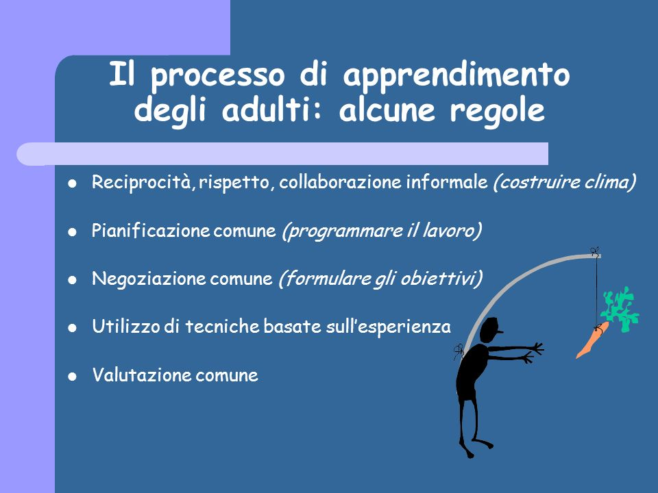 Il processo di apprendimento degli adulti: alcune regole Reciprocità, rispetto, collaborazione informale (costruire clima) Pianificazione comune (prog