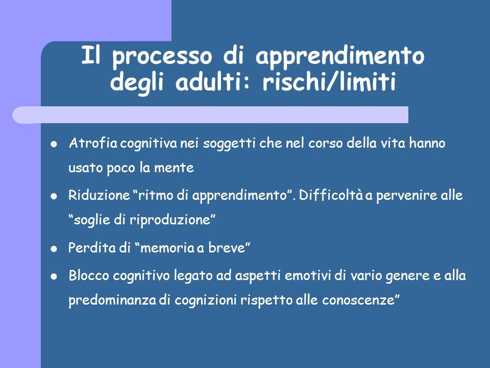 Il processo di apprendimento degli adulti: rischi/limiti Atrofia cognitiva nei soggetti che nel corso della vita hanno usato poco la mente Riduzione r