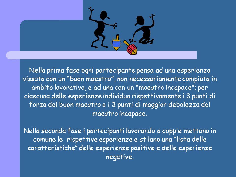 Nella prima fase ogni partecipante pensa ad una esperienza vissuta con un buon maestro, non necessariamente compiuta in ambito lavorativo, e ad una co
