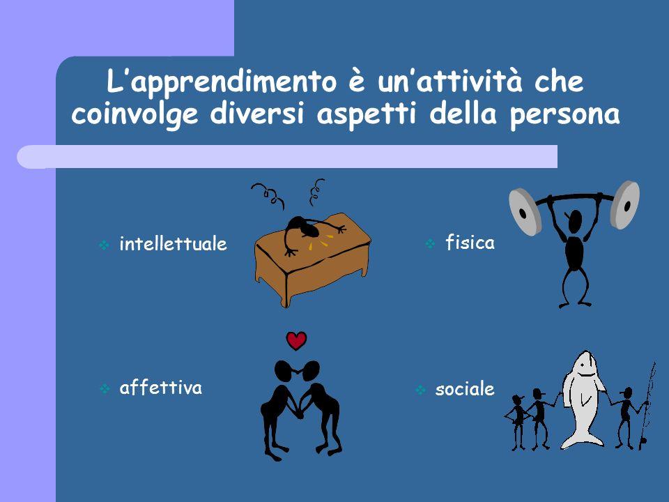 Lapprendimento è unattività che coinvolge diversi aspetti della persona intellettuale affettiva fisica sociale