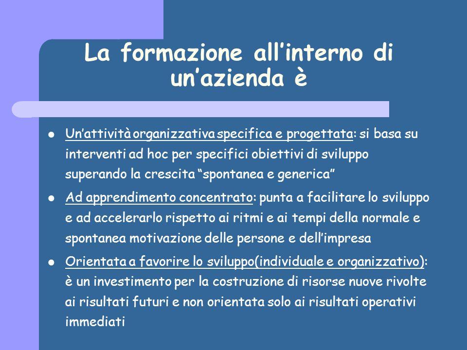 La formazione allinterno di unazienda è Unattività organizzativa specifica e progettata: si basa su interventi ad hoc per specifici obiettivi di svilu