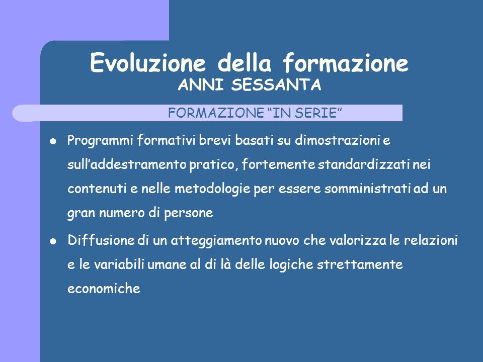 Evoluzione della formazione ANNI SESSANTA FORMAZIONE IN SERIE Programmi formativi brevi basati su dimostrazioni e sulladdestramento pratico, fortement