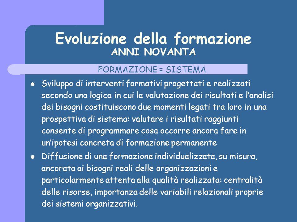 Evoluzione della formazione ANNI NOVANTA FORMAZIONE = SISTEMA Sviluppo di interventi formativi progettati e realizzati secondo una logica in cui la va