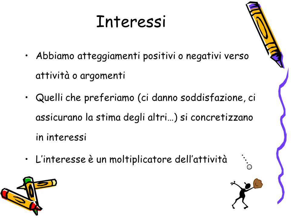 Dinamica degli interessi INTERESSESODDISFAZIONE NUOVI INTERESSI NUOVE COMPETENZEALTRE ATTIVITA