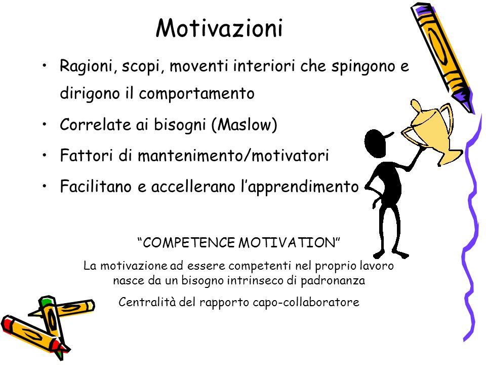 La motivazione primaria E connessa al fine e al senso del lavoro stesso, non alle condizioni esterne del contesto chi sa perché lavora, lavora con le ali