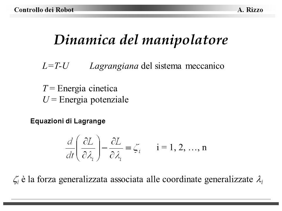 Controllo dei Robot A. Rizzo Dinamica del manipolatore L=T-U Lagrangiana del sistema meccanico T = Energia cinetica U = Energia potenziale Equazioni d