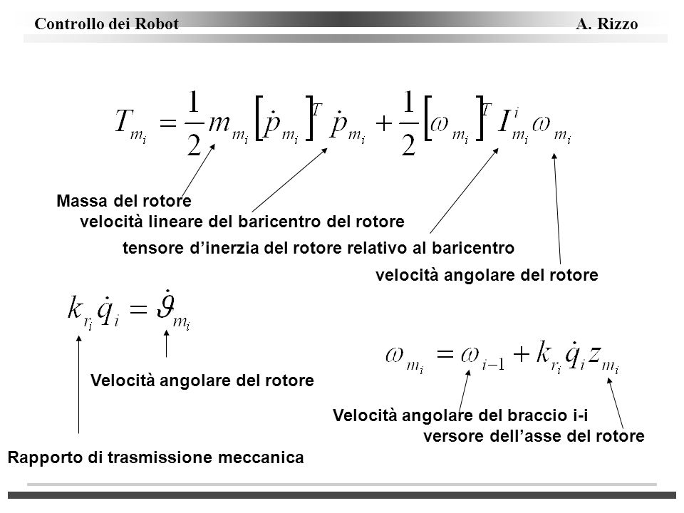 Controllo dei Robot A. Rizzo Massa del rotore velocità lineare del baricentro del rotore tensore dinerzia del rotore relativo al baricentro velocità a
