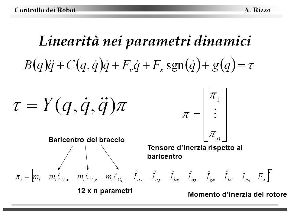 Controllo dei Robot A. Rizzo Linearità nei parametri dinamici 12 x n parametri Baricentro del braccio Tensore dinerzia rispetto al baricentro Momento