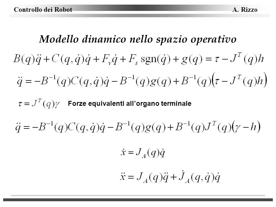 Controllo dei Robot A. Rizzo Modello dinamico nello spazio operativo Forze equivalenti allorgano terminale