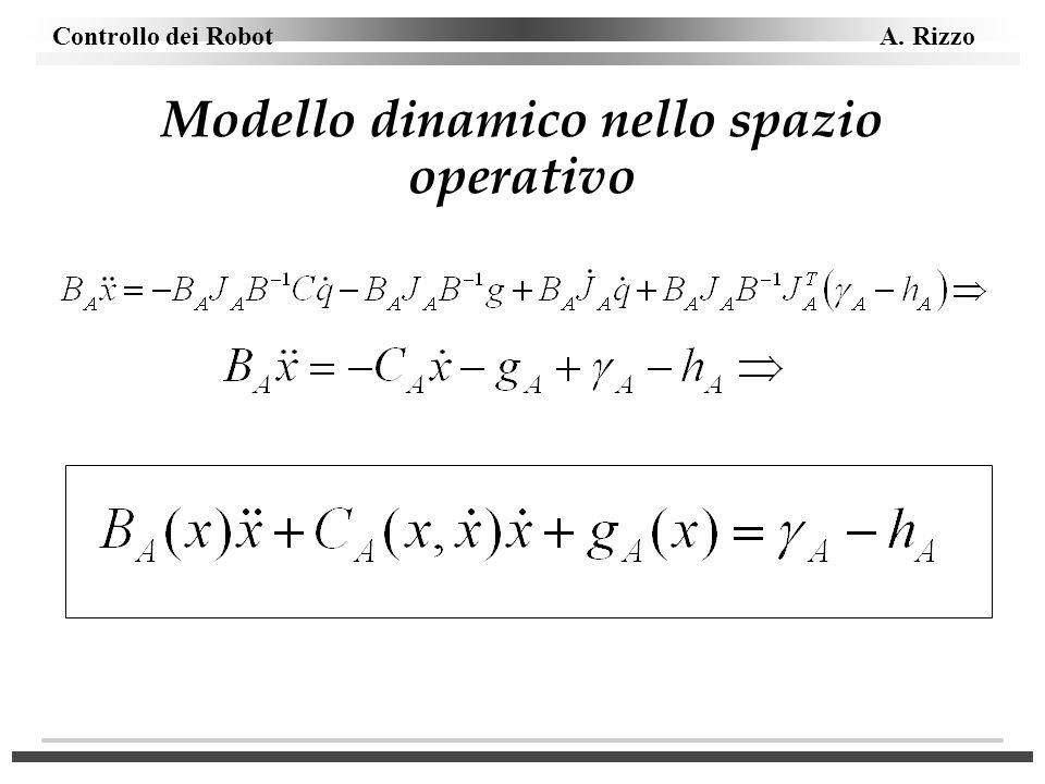 Controllo dei Robot A. Rizzo Modello dinamico nello spazio operativo