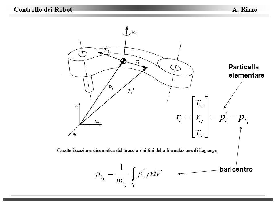 Controllo dei Robot A. Rizzo baricentro Particella elementare