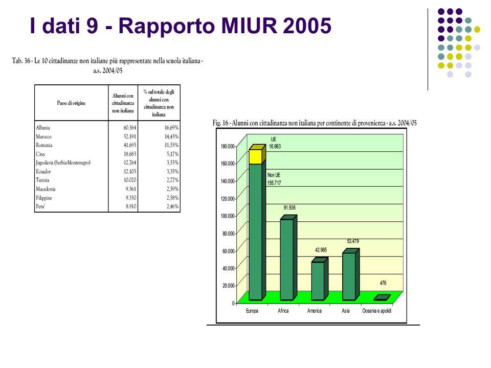 I dati 9 - Rapporto MIUR 2005