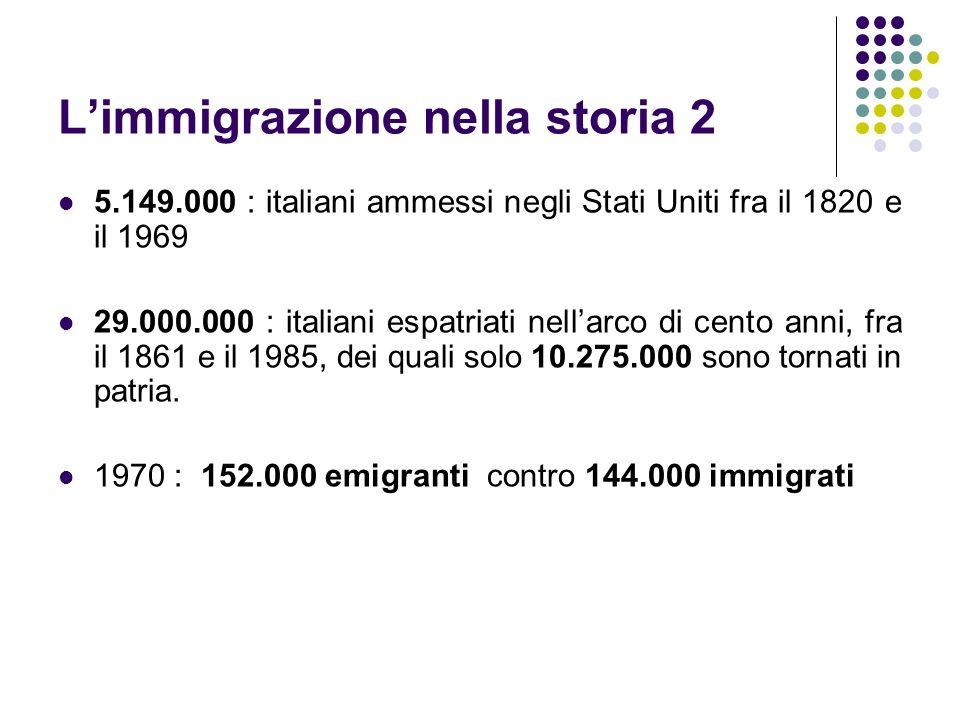Limmigrazione nella storia 2 5.149.000 : italiani ammessi negli Stati Uniti fra il 1820 e il 1969 29.000.000 : italiani espatriati nellarco di cento a