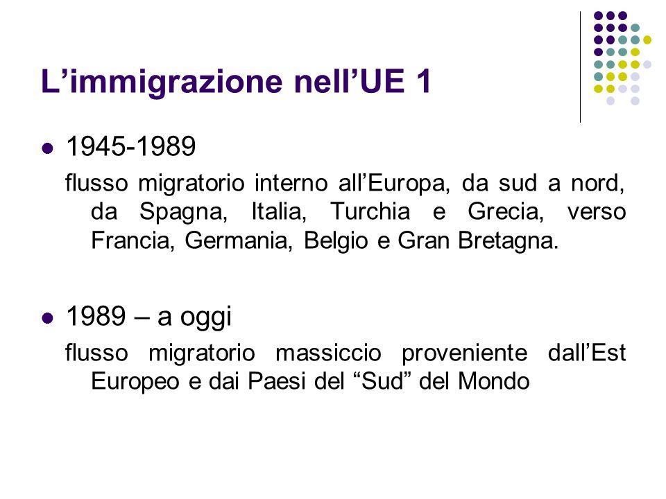 Limmigrazione nellUE 1 1945-1989 flusso migratorio interno allEuropa, da sud a nord, da Spagna, Italia, Turchia e Grecia, verso Francia, Germania, Bel