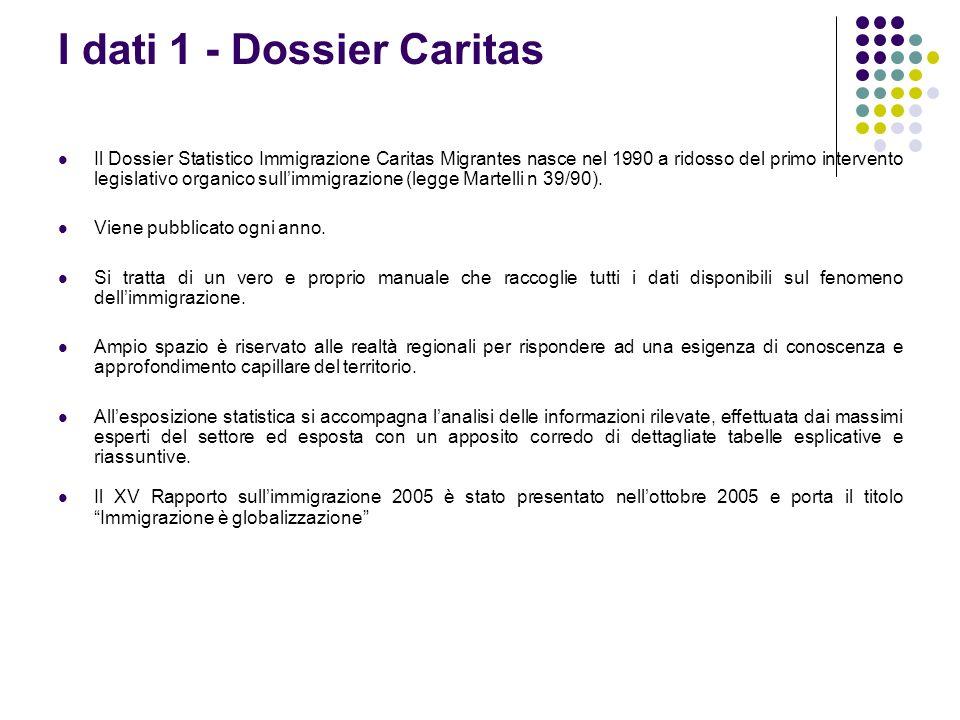 I dati 1 - Dossier Caritas Il Dossier Statistico Immigrazione Caritas Migrantes nasce nel 1990 a ridosso del primo intervento legislativo organico sul
