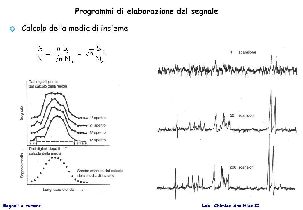 Lab. Chimica Analitica IISegnali e rumore Calcolo della media di insieme Programmi di elaborazione del segnale
