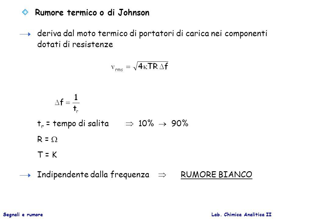Lab. Chimica Analitica IISegnali e rumore Rumore termico o di Johnson deriva dal moto termico di portatori di carica nei componenti dotati di resisten