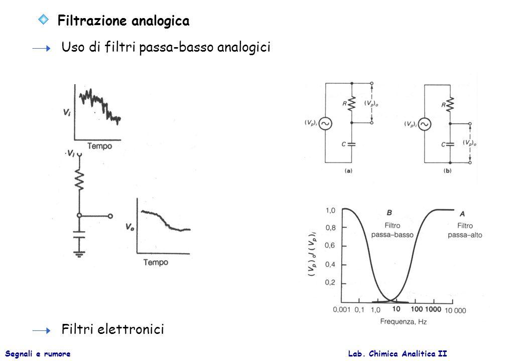 Lab. Chimica Analitica IISegnali e rumore Filtrazione analogica Uso di filtri passa-basso analogici Filtri elettronici