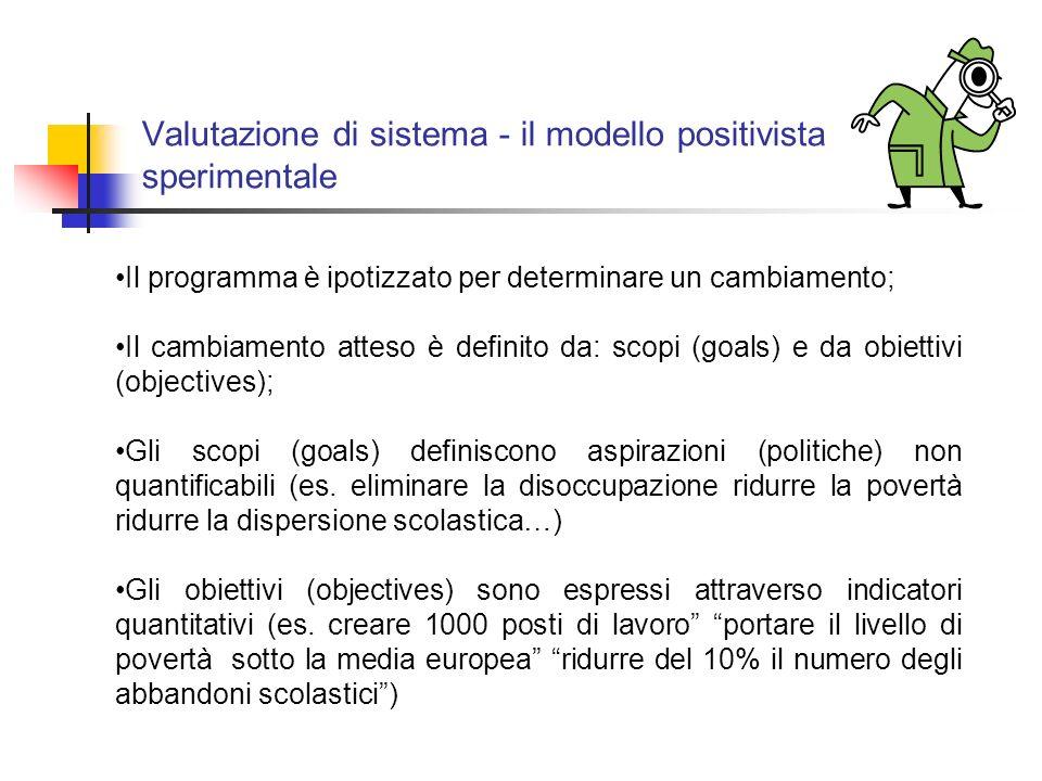Valutazione di sistema - il modello positivista sperimentale Il programma è ipotizzato per determinare un cambiamento; Il cambiamento atteso è definito da: scopi (goals) e da obiettivi (objectives); Gli scopi (goals) definiscono aspirazioni (politiche) non quantificabili (es.