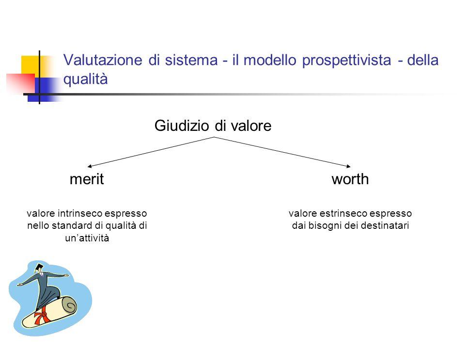 Valutazione di sistema - il modello prospettivista - della qualità Giudizio di valore merit valore intrinseco espresso nello standard di qualità di unattività worth valore estrinseco espresso dai bisogni dei destinatari