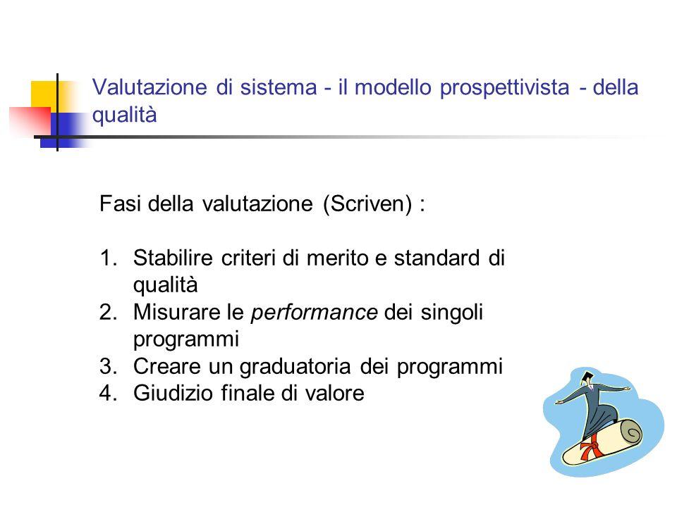 Valutazione di sistema - il modello prospettivista - della qualità Fasi della valutazione (Scriven) : 1.Stabilire criteri di merito e standard di qualità 2.Misurare le performance dei singoli programmi 3.Creare un graduatoria dei programmi 4.Giudizio finale di valore