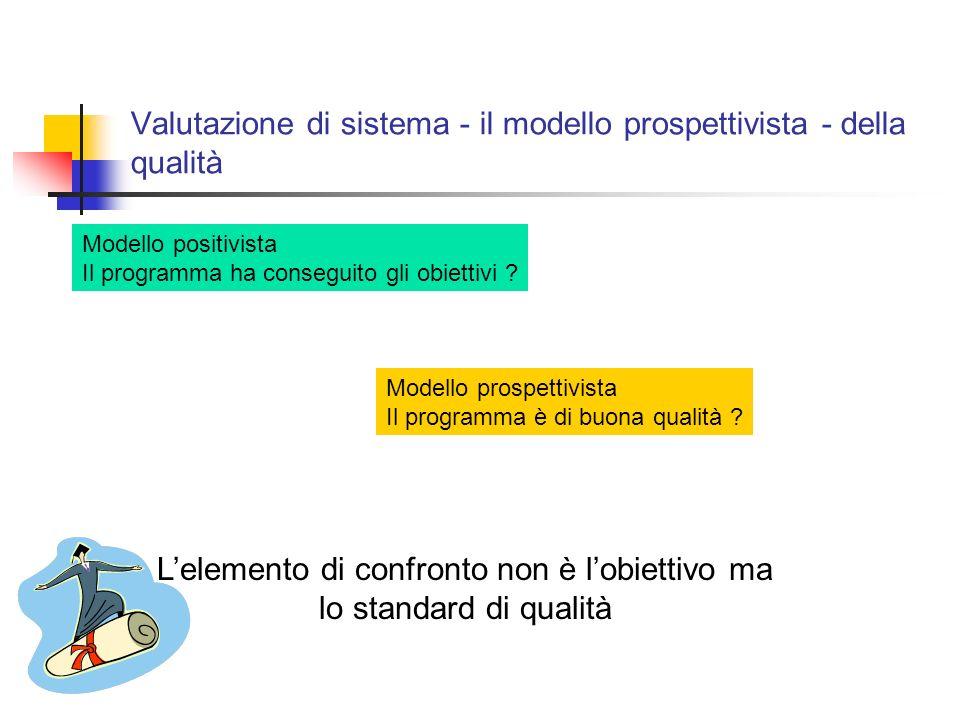 Valutazione di sistema - il modello prospettivista - della qualità Lelemento di confronto non è lobiettivo ma lo standard di qualità Modello positivista Il programma ha conseguito gli obiettivi .