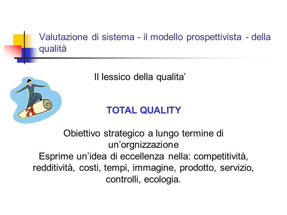 Valutazione di sistema - il modello prospettivista - della qualità Il lessico della qualita TOTAL QUALITY Obiettivo strategico a lungo termine di unorgnizzazione Esprime unidea di eccellenza nella: competitività, redditività, costi, tempi, immagine, prodotto, servizio, controlli, ecologia.