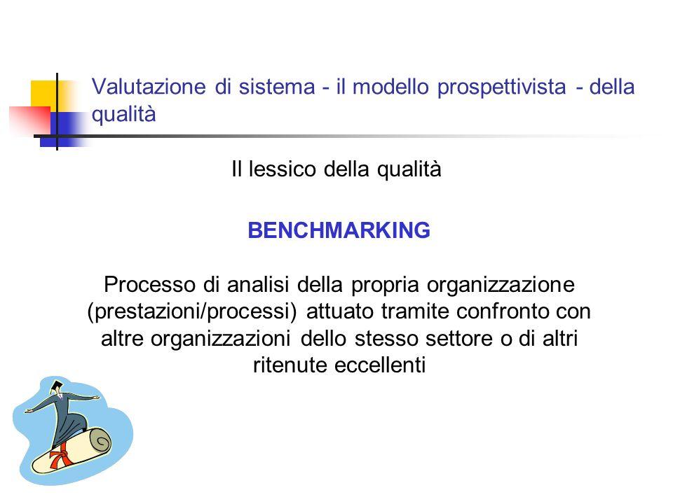 Valutazione di sistema - il modello prospettivista - della qualità Il lessico della qualità BENCHMARKING Processo di analisi della propria organizzazione (prestazioni/processi) attuato tramite confronto con altre organizzazioni dello stesso settore o di altri ritenute eccellenti