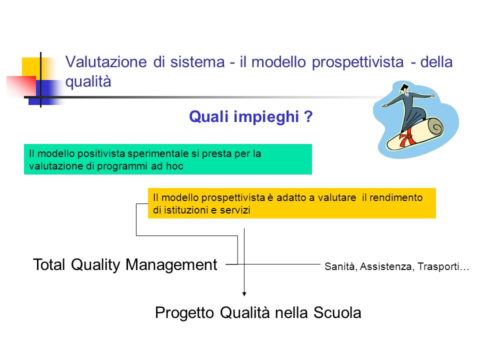 Valutazione di sistema - il modello prospettivista - della qualità Il modello positivista sperimentale si presta per la valutazione di programmi ad hoc Il modello prospettivista è adatto a valutare il rendimento di istituzioni e servizi Progetto Qualità nella Scuola Total Quality Management Sanità, Assistenza, Trasporti… Quali impieghi