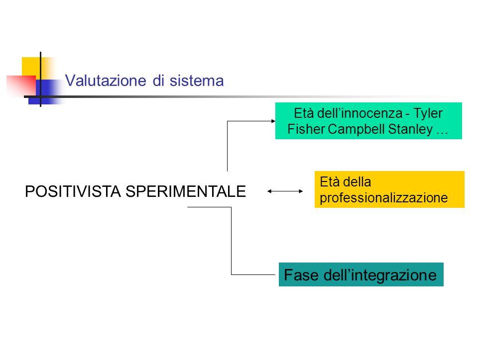 Valutazione di sistema - il modello prospettivista - della qualità Corso di inglese Merit La didattica della lingua Worth La domanda di apprendimento Prof .