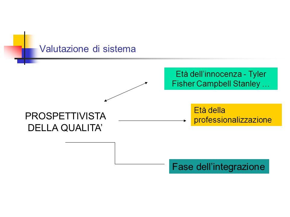 Valutazione di sistema AMBITI DI RIFERIMENTO: Ciclo della decisione (positivista) Amministrazione e menagement del programma (qualità) Il contesto (costruttivista)