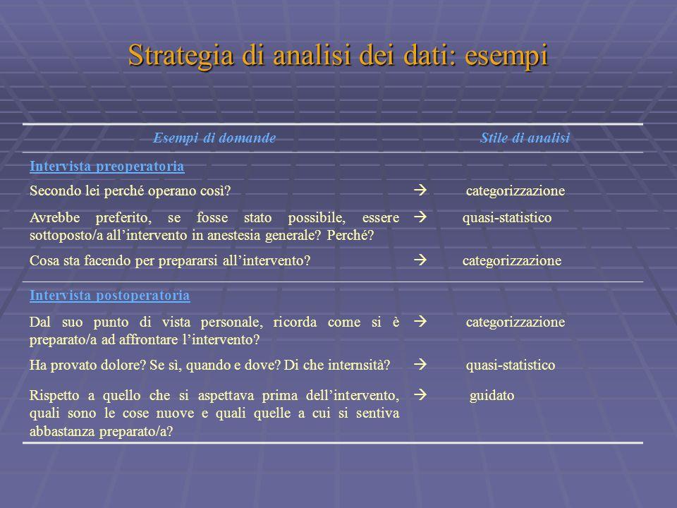 Strategia di analisi dei dati: esempi Esempi di domandeStile di analisi Intervista preoperatoria Secondo lei perché operano così? categorizzazione Avr