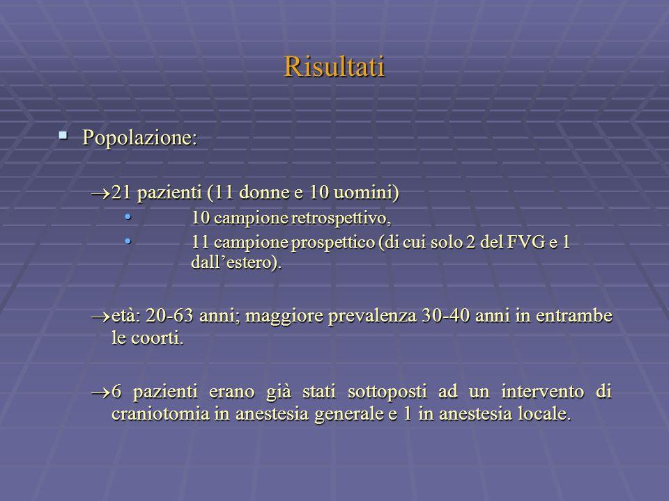Risultati Popolazione: Popolazione: 21 pazienti (11 donne e 10 uomini) 21 pazienti (11 donne e 10 uomini) 10 campione retrospettivo, 10 campione retro