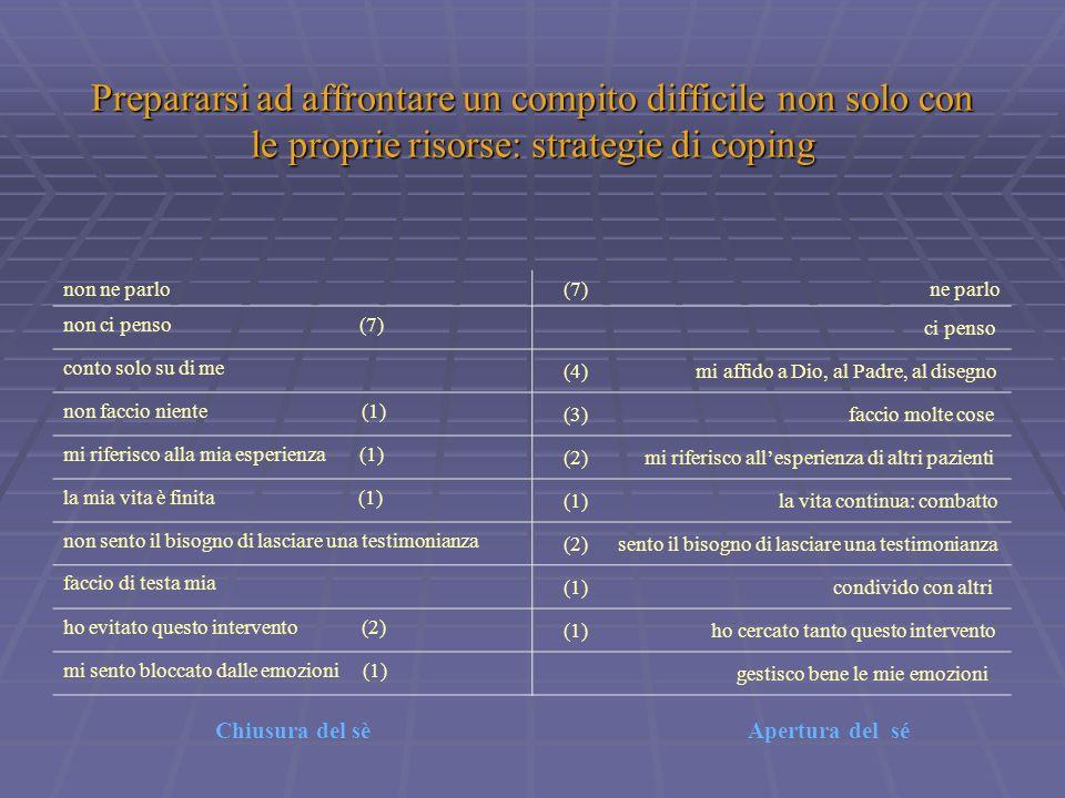 Prepararsi ad affrontare un compito difficile non solo con le proprie risorse: strategie di coping non ne parlo (7) ne parlo non ci penso (7) ci penso