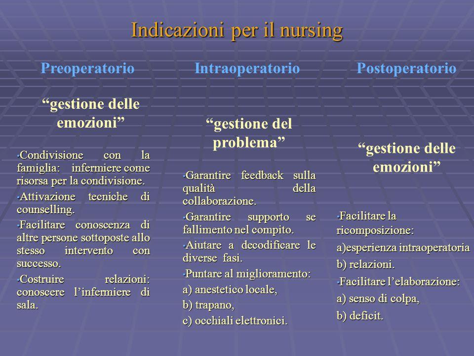 Indicazioni per il nursing PreoperatorioIntraoperatorioPostoperatorio Condivisione con la famiglia: infermiere come risorsa per la condivisione. Condi