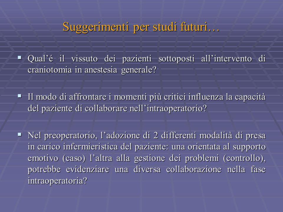 Suggerimenti per studi futuri… Qualé il vissuto dei pazienti sottoposti allintervento di craniotomia in anestesia generale? Qualé il vissuto dei pazie