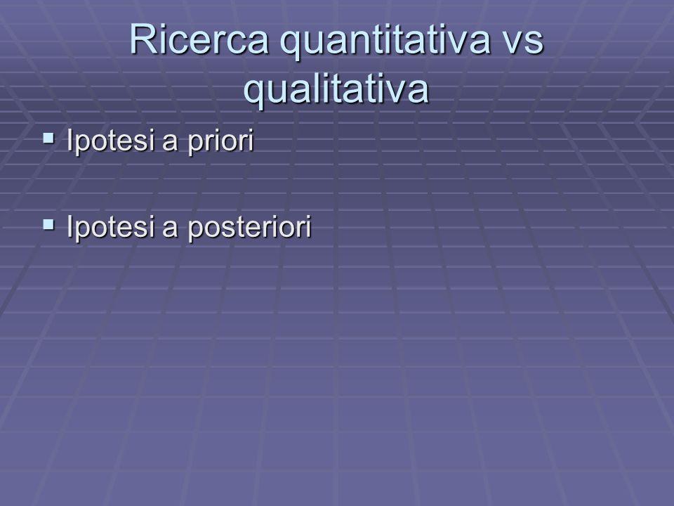 Ricerca quantitativa vs qualitativa Ipotesi a priori Ipotesi a priori Ipotesi a posteriori Ipotesi a posteriori