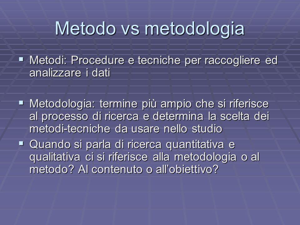 Metodo vs metodologia Metodi: Procedure e tecniche per raccogliere ed analizzare i dati Metodi: Procedure e tecniche per raccogliere ed analizzare i d