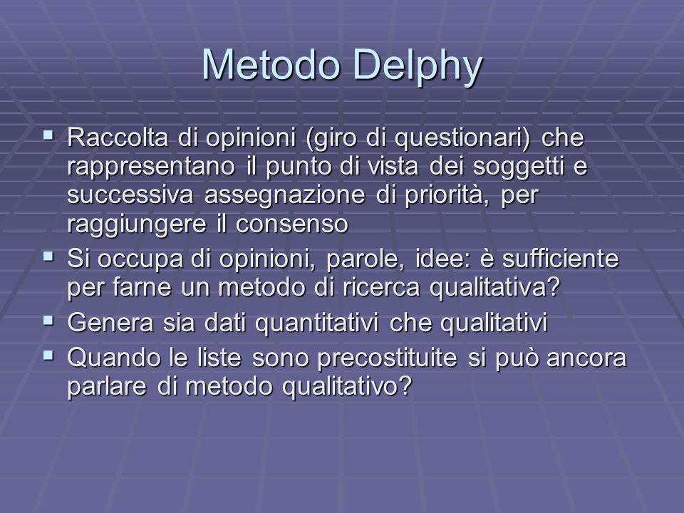 Metodo Delphy Raccolta di opinioni (giro di questionari) che rappresentano il punto di vista dei soggetti e successiva assegnazione di priorità, per r