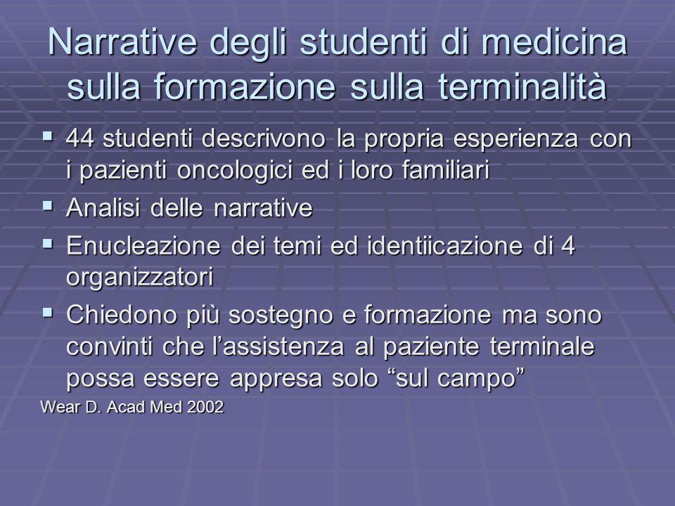Narrative degli studenti di medicina sulla formazione sulla terminalità 44 studenti descrivono la propria esperienza con i pazienti oncologici ed i lo