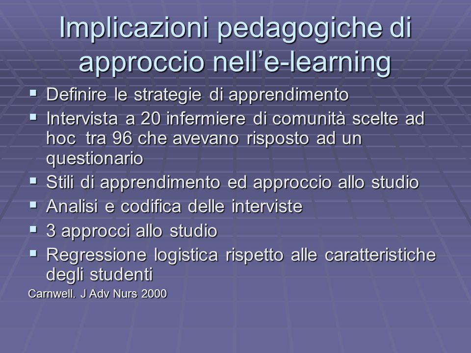 Implicazioni pedagogiche di approccio nelle-learning Definire le strategie di apprendimento Definire le strategie di apprendimento Intervista a 20 inf