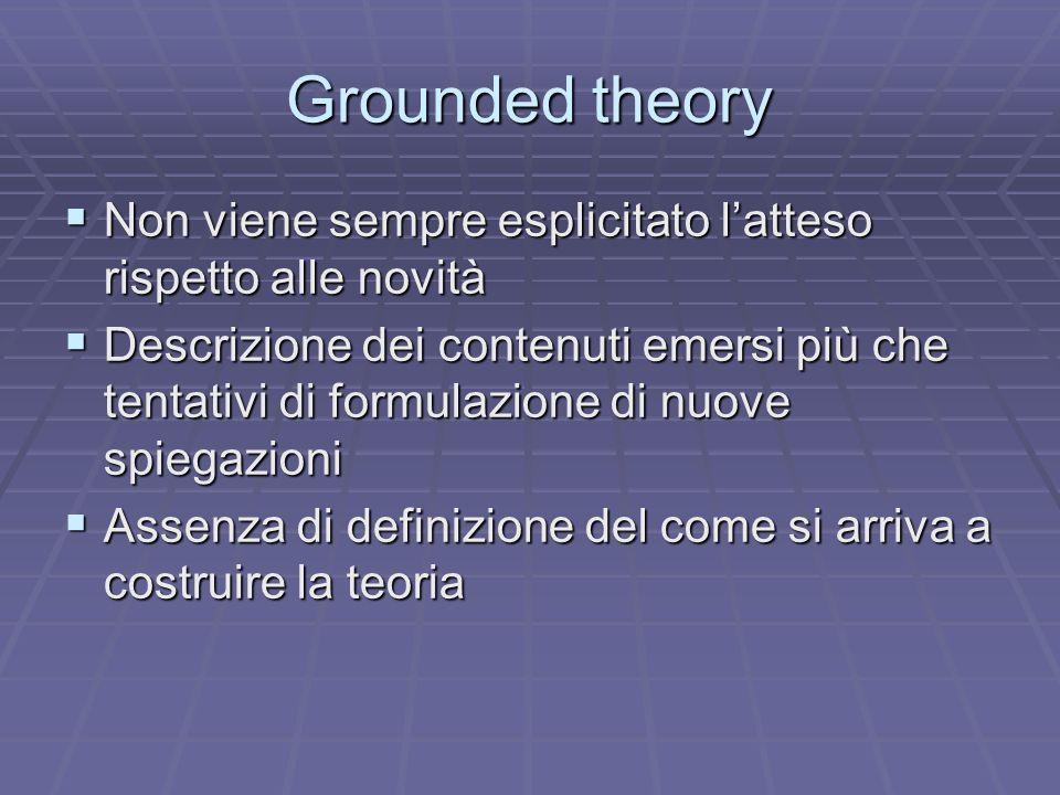 Grounded theory Non viene sempre esplicitato latteso rispetto alle novità Non viene sempre esplicitato latteso rispetto alle novità Descrizione dei co