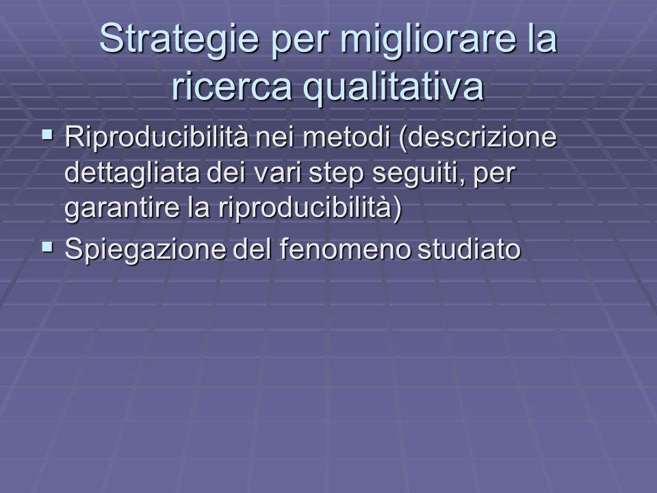 Strategie per migliorare la ricerca qualitativa Riproducibilità nei metodi (descrizione dettagliata dei vari step seguiti, per garantire la riproducib