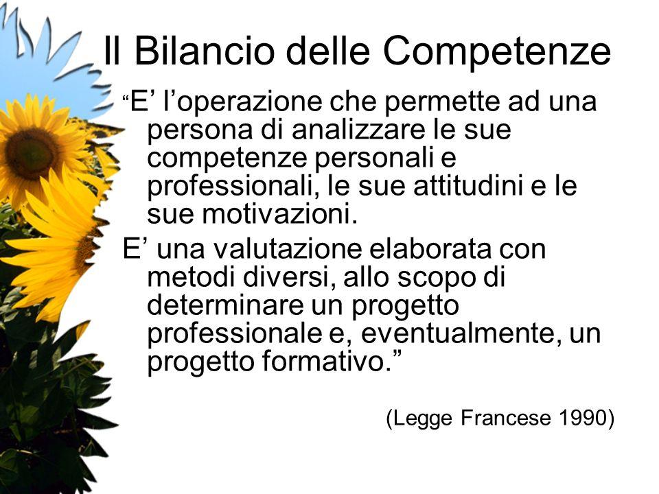 Il Bilancio delle Competenze E loperazione che permette ad una persona di analizzare le sue competenze personali e professionali, le sue attitudini e