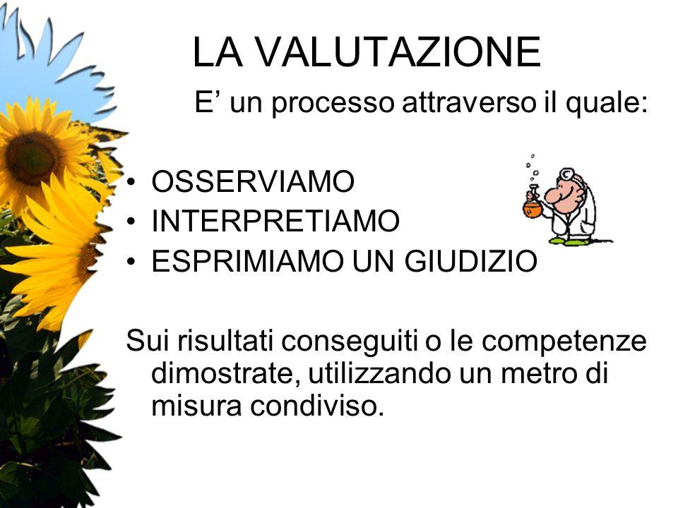 LA VALUTAZIONE E un processo attraverso il quale: OSSERVIAMO INTERPRETIAMO ESPRIMIAMO UN GIUDIZIO Sui risultati conseguiti o le competenze dimostrate,