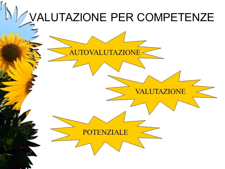 VALUTAZIONE PER COMPETENZE AUTOVALUTAZIONE VALUTAZIONE POTENZIALE