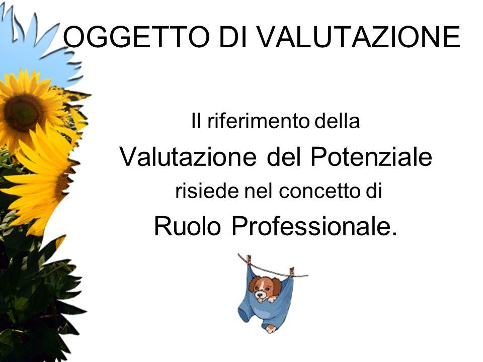 OGGETTO DI VALUTAZIONE Il riferimento della Valutazione del Potenziale risiede nel concetto di Ruolo Professionale.