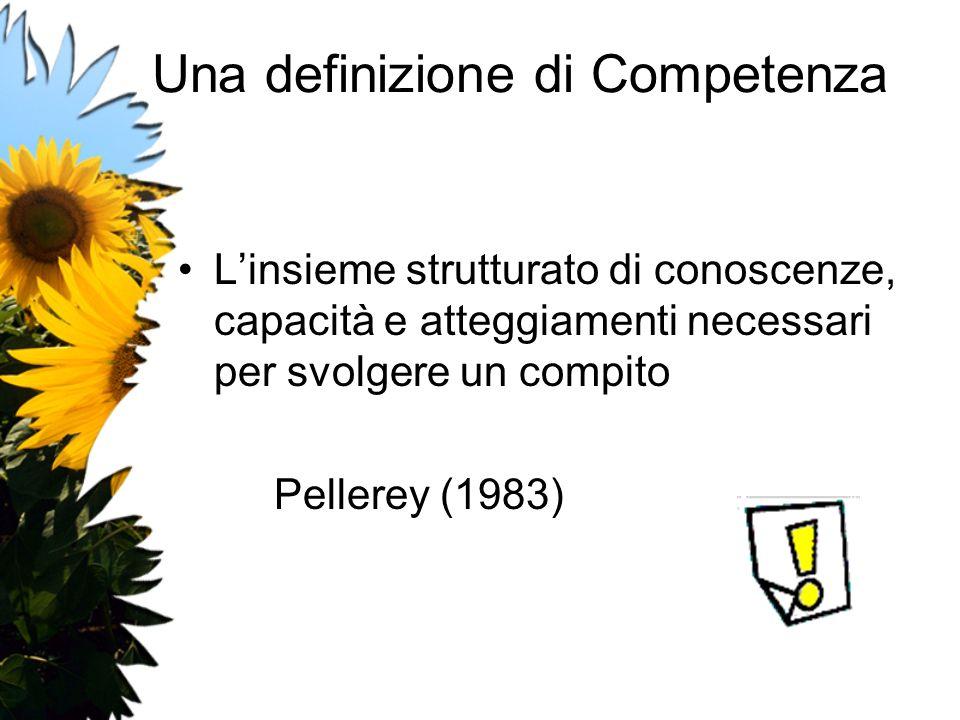 Una definizione di Competenza Linsieme strutturato di conoscenze, capacità e atteggiamenti necessari per svolgere un compito Pellerey (1983)
