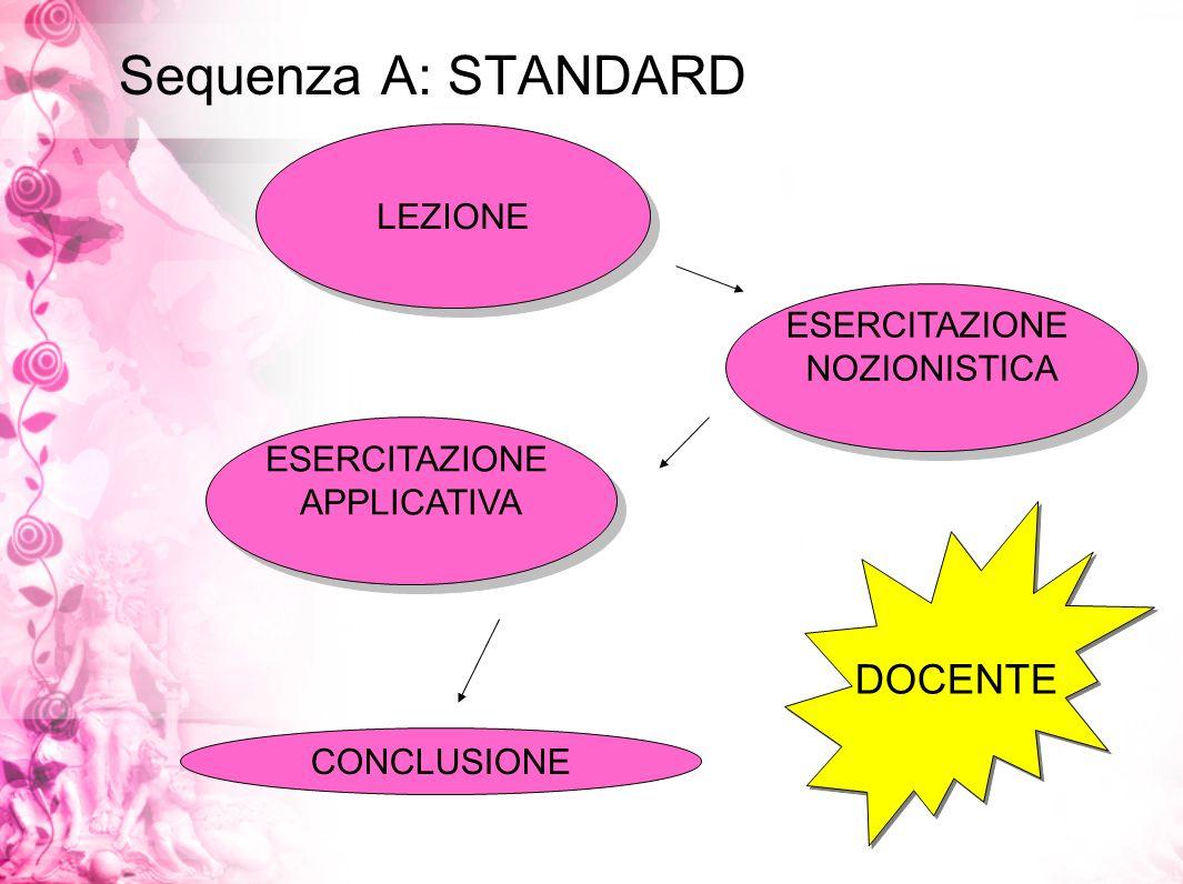 Sequenza A: STANDARD LEZIONE ESERCITAZIONE NOZIONISTICA ESERCITAZIONE NOZIONISTICA CONCLUSIONE ESERCITAZIONE APPLICATIVA ESERCITAZIONE APPLICATIVA DOC